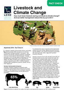 Livestock and Climate Change Fact Sheet