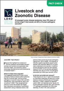 Fact Check zoonotic